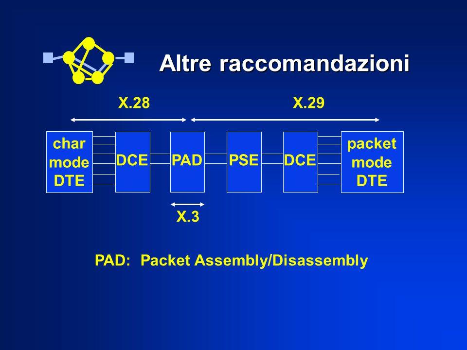 Livello pacchetto (3) di X.25 Due tipi di servizi: chiamata virtuale (VC): prevede tre fasi (instaurazione del collegamento, trasferimento dati, abbattimento del collegamento); i DTE si scambiano pacchetti dati e pacchetti di segnalazione