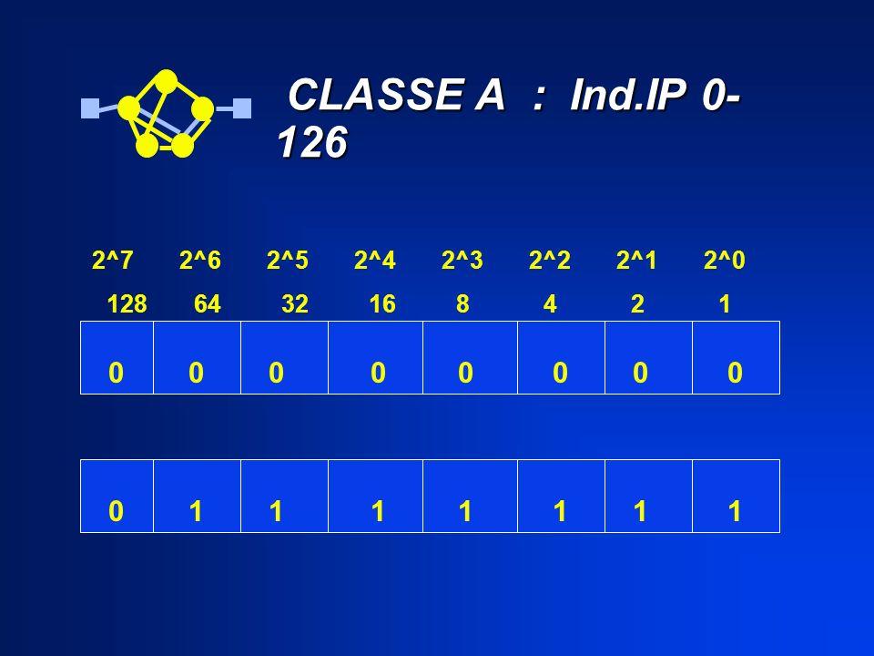 CLASSE A : Ind.IP 0- 126 CLASSE A : Ind.IP 0- 126 2^72^62^52^42^32^22^12^0 1286432168421 00000000 01111111