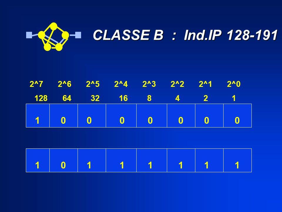 CLASSE B : Ind.IP 128-191 CLASSE B : Ind.IP 128-191 2^72^62^52^42^32^22^12^0 1286432168421 10000000 11110111