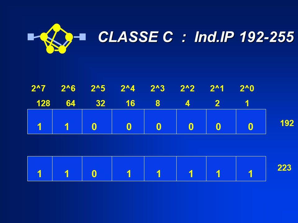 CLASSE C : Ind.IP 192-255 CLASSE C : Ind.IP 192-255 2^72^62^52^42^32^22^12^0 1286432168421 10001000 11101111 192 223