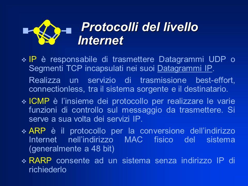 Protocolli del livello Internet Protocolli del livello Internet IP è responsabile di trasmettere Datagrammi UDP o Segmenti TCP incapsulati nei suoi Da