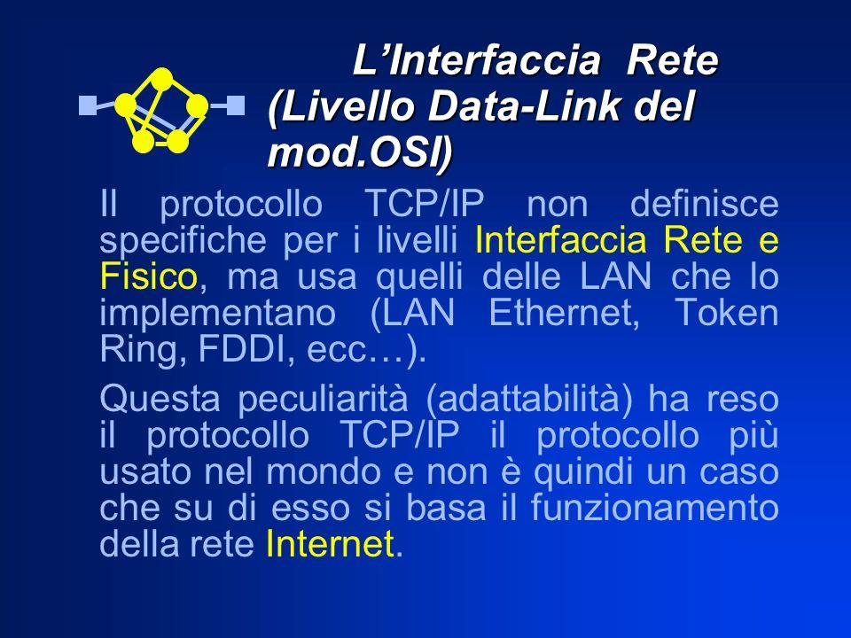 LInterfaccia Rete (Livello Data-Link del mod.OSI) LInterfaccia Rete (Livello Data-Link del mod.OSI) Il protocollo TCP/IP non definisce specifiche per