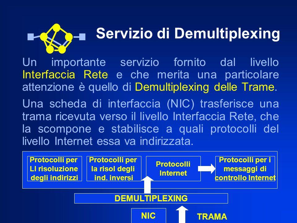 Un importante servizio fornito dal livello Interfaccia Rete e che merita una particolare attenzione è quello di Demultiplexing delle Trame. Una scheda