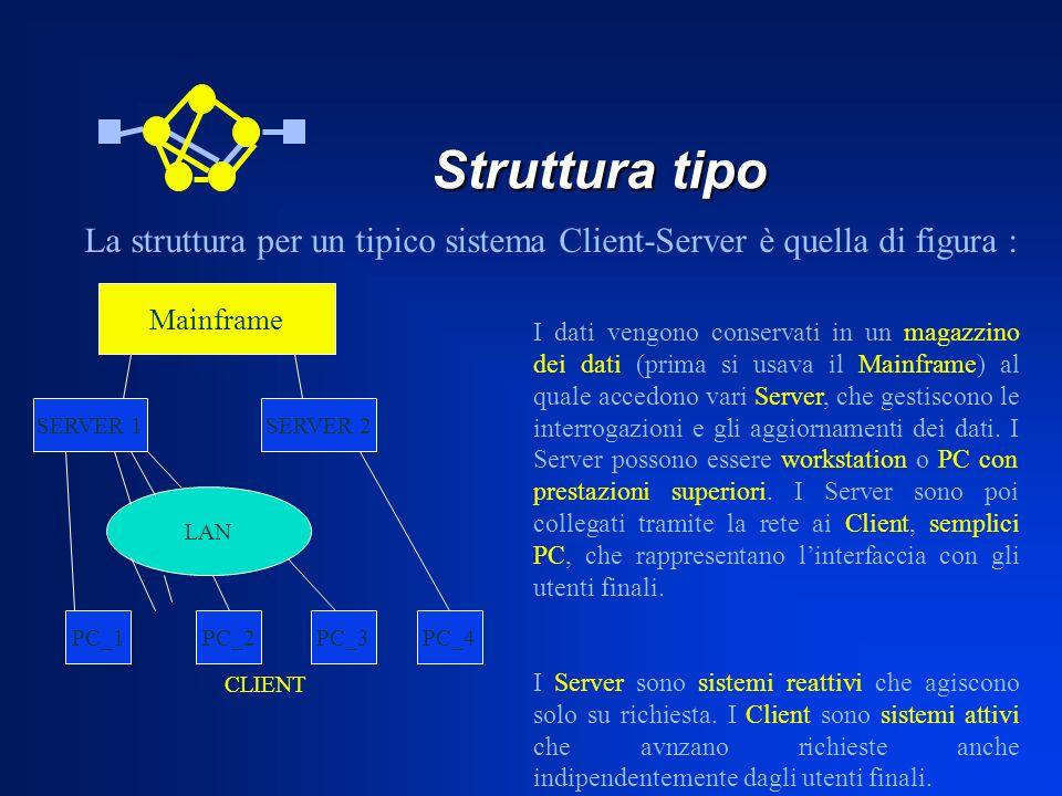 Struttura tipo La struttura per un tipico sistema Client-Server è quella di figura : Mainframe SERVER 1SERVER 2 LAN PC_1PC_2PC_3PC_4 CLIENT I dati ven