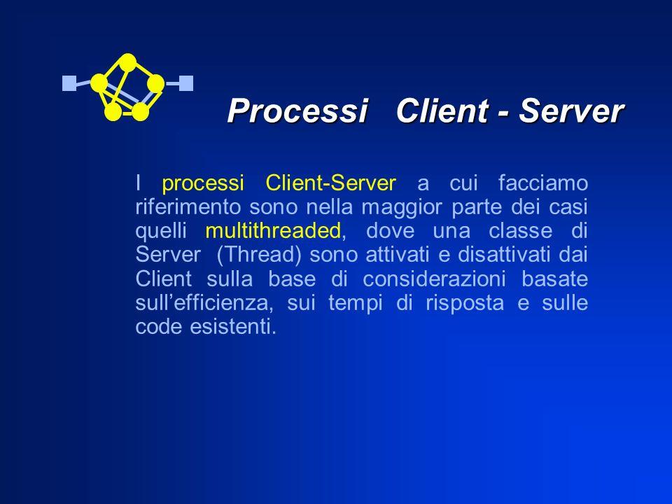 Processi Client - Server Processi Client - Server I processi Client-Server a cui facciamo riferimento sono nella maggior parte dei casi quelli multith