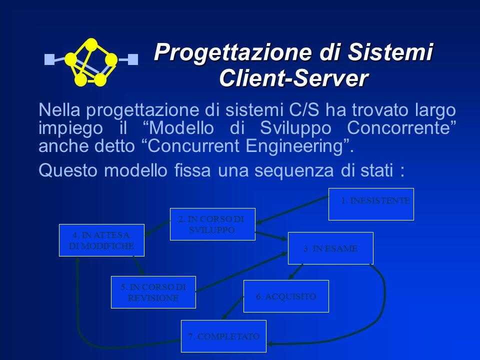 Progettazione di Sistemi Client-Server Nella progettazione di sistemi C/S ha trovato largo impiego il Modello di Sviluppo Concorrente anche detto Conc
