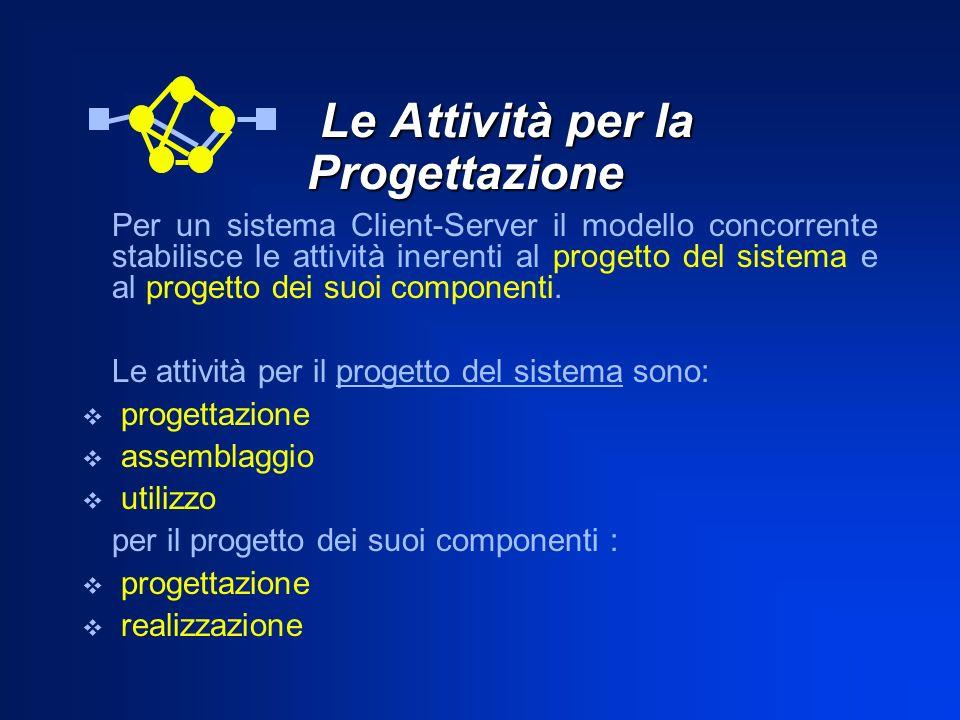 Le Attività per la Progettazione Le Attività per la Progettazione Per un sistema Client-Server il modello concorrente stabilisce le attività inerenti