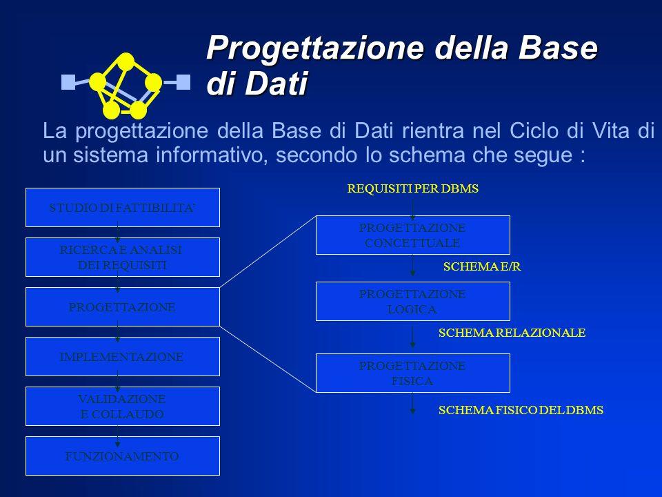Progettazione della Base di Dati La progettazione della Base di Dati rientra nel Ciclo di Vita di un sistema informativo, secondo lo schema che segue
