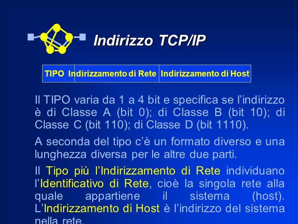 Indirizzo TCP/IP Il TIPO varia da 1 a 4 bit e specifica se lindirizzo è di Classe A (bit 0); di Classe B (bit 10); di Classe C (bit 110); di Classe D