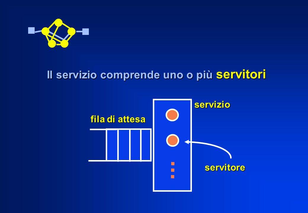 Il servizio comprende uno o più servitori servizio fila di attesa servitore