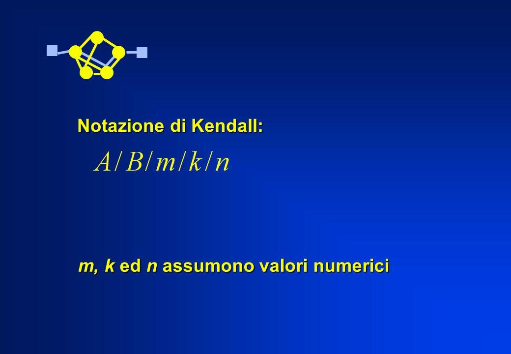 Notazione di Kendall: m, k ed n assumono valori numerici