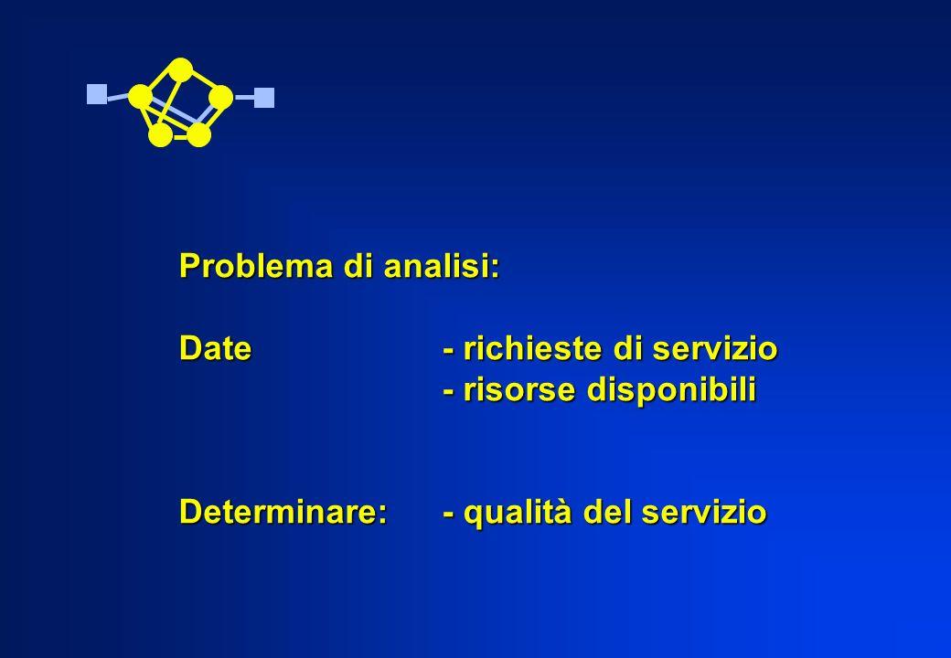 Problema di analisi: Date- richieste di servizio - risorse disponibili Determinare:- qualità del servizio