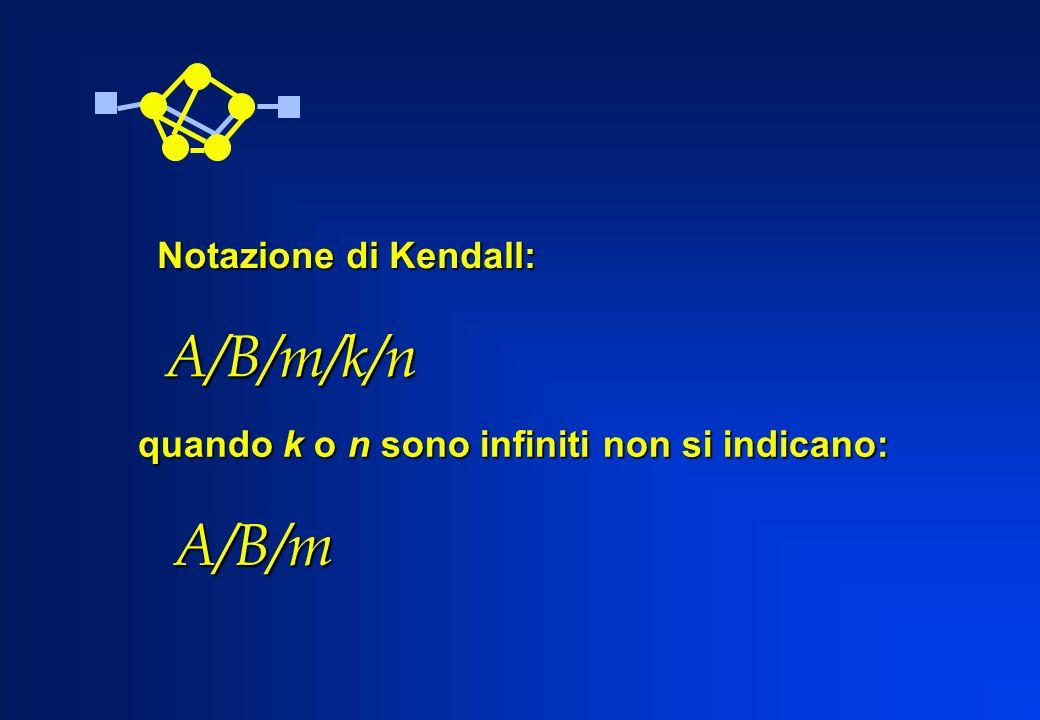 Notazione di Kendall: A/B/m/k/n A/B/m/k/n quando k o n sono infiniti non si indicano: A/B/m A/B/m