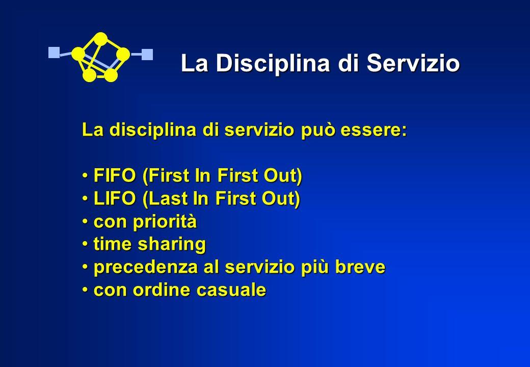 La disciplina di servizio può essere: FIFO (First In First Out) FIFO (First In First Out) LIFO (Last In First Out) LIFO (Last In First Out) con priori