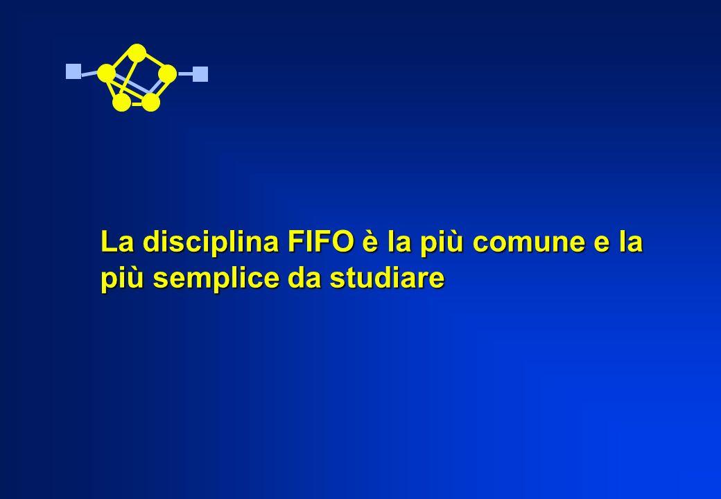 La disciplina FIFO è la più comune e la più semplice da studiare