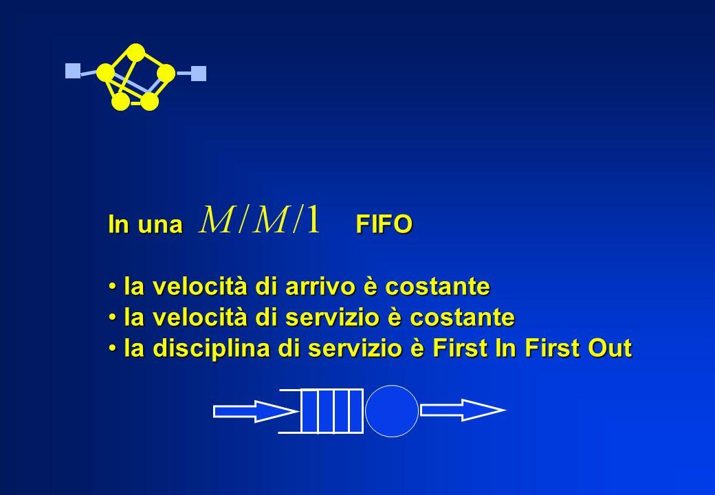 In una FIFO la velocità di arrivo è costante la velocità di arrivo è costante la velocità di servizio è costante la velocità di servizio è costante la