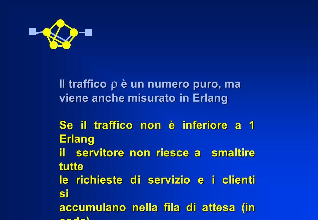 Il traffico è un numero puro, ma viene anche misurato in Erlang Se il traffico non è inferiore a 1 Erlang il servitore non riesce a smaltire tutte le