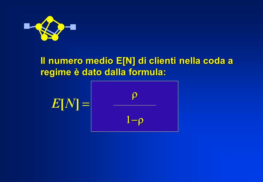 Il numero medio E[N] di clienti nella coda a regime è dato dalla formula: