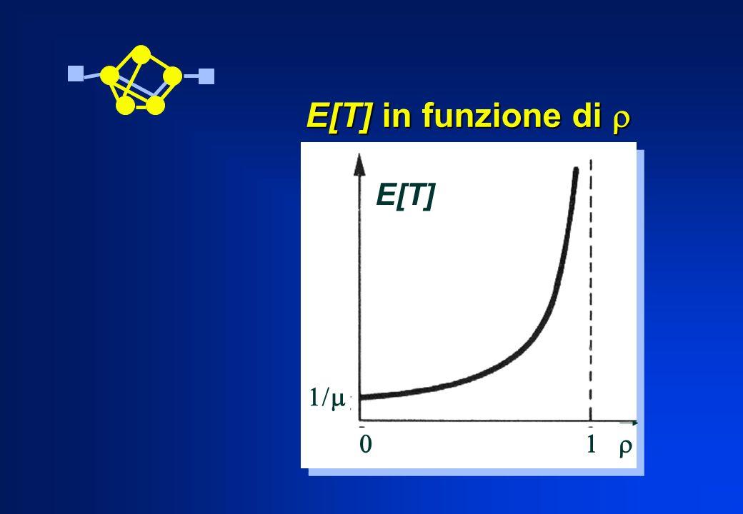 E[T] in funzione di E[T] in funzione di E[T]