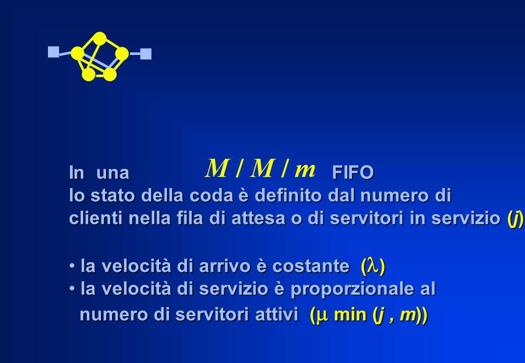 In una FIFO lo stato della coda è definito dal numero di clienti nella fila di attesa o di servitori in servizio (j) la velocità di arrivo è costante