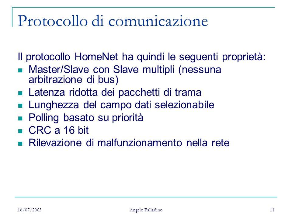 16/07/2003 Angelo Palladino 11 Protocollo di comunicazione Il protocollo HomeNet ha quindi le seguenti proprietà: Master/Slave con Slave multipli (nes