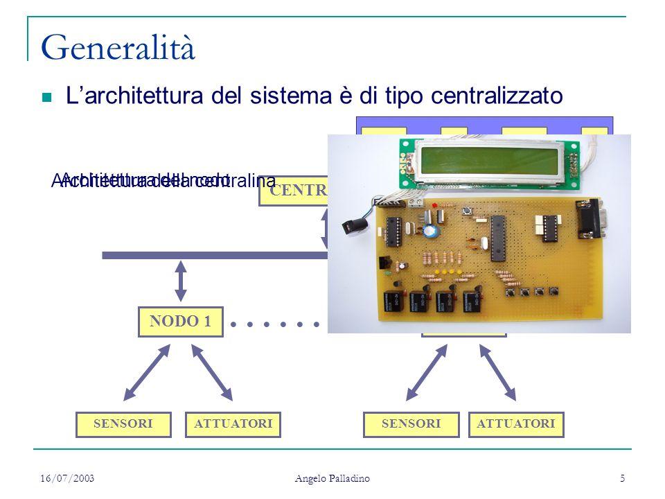 16/07/2003 Angelo Palladino 5 Generalità Larchitettura del sistema è di tipo centralizzato CENTRALINA BUS NODO 1NODO n........... SENSORIATTUATORISENS