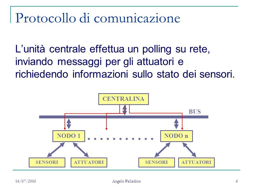 16/07/2003 Angelo Palladino 7 Protocollo di comunicazione Il nodo di destinazione, una volta ricevuto il messaggio e verificato che sia indirizzato ad esso, trasmette lACK in un unico byte: 0xAA: Errore di CRC16 o di formato 0x55: messaggio ricevuto senza errori CENTRALINA BUS NODO 1NODO n...........