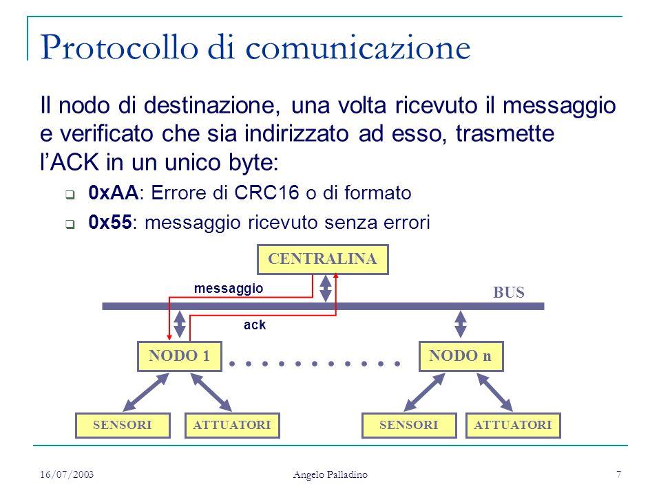 16/07/2003 Angelo Palladino 7 Protocollo di comunicazione Il nodo di destinazione, una volta ricevuto il messaggio e verificato che sia indirizzato ad