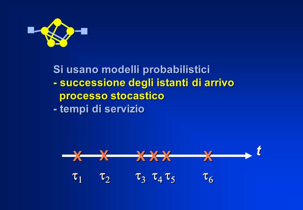 Si usano modelli probabilistici - successione degli istanti di arrivo processo stocastico processo stocastico - tempi di servizio t XXXXXX