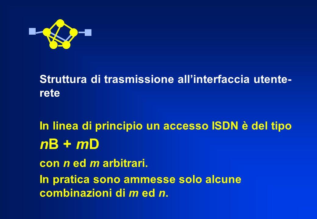 Struttura di trasmissione allinterfaccia utente- rete In linea di principio un accesso ISDN è del tipo nB + mD con n ed m arbitrari. In pratica sono a