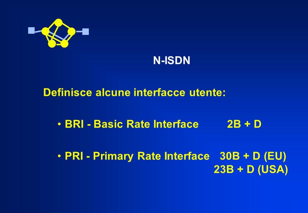 N-ISDN Definisce alcune interfacce utente: BRI - Basic Rate Interface 2B + D PRI - Primary Rate Interface 30B + D (EU) 23B + D (USA)
