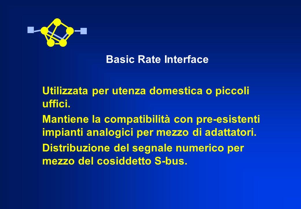 Basic Rate Interface Utilizzata per utenza domestica o piccoli uffici. Mantiene la compatibilità con pre-esistenti impianti analogici per mezzo di ada