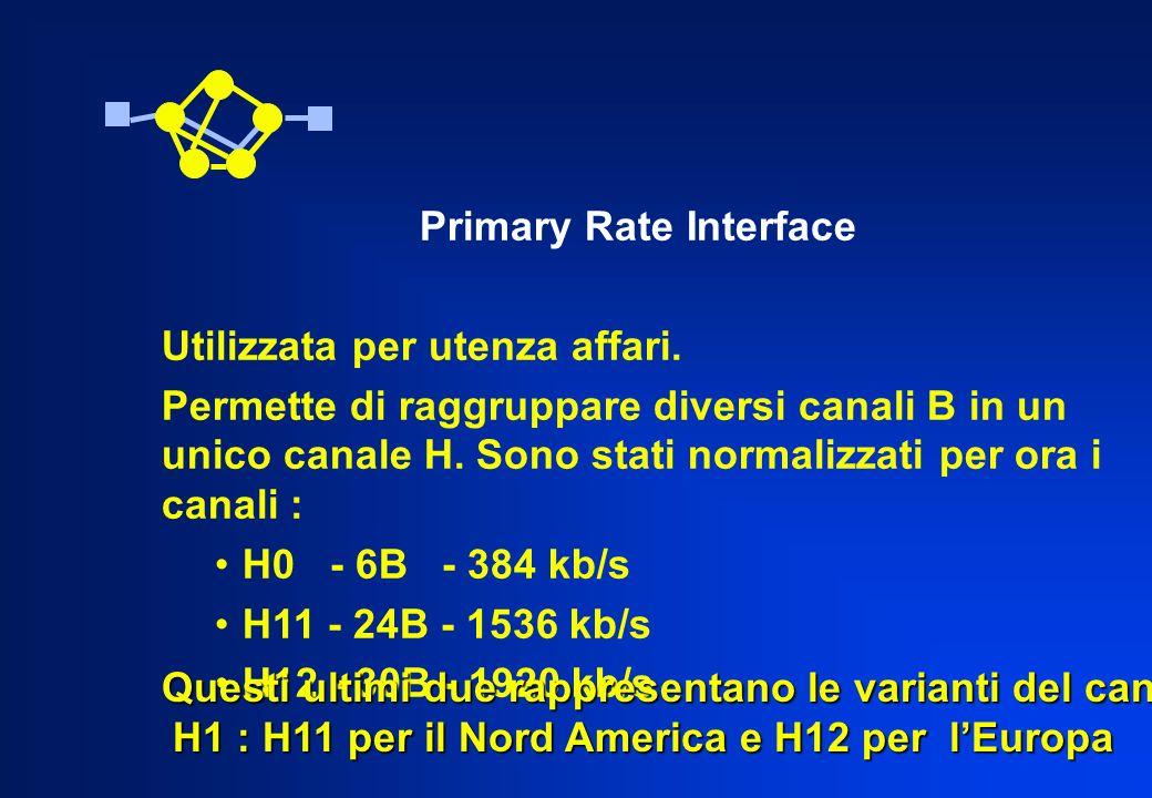 Primary Rate Interface Utilizzata per utenza affari. Permette di raggruppare diversi canali B in un unico canale H. Sono stati normalizzati per ora i