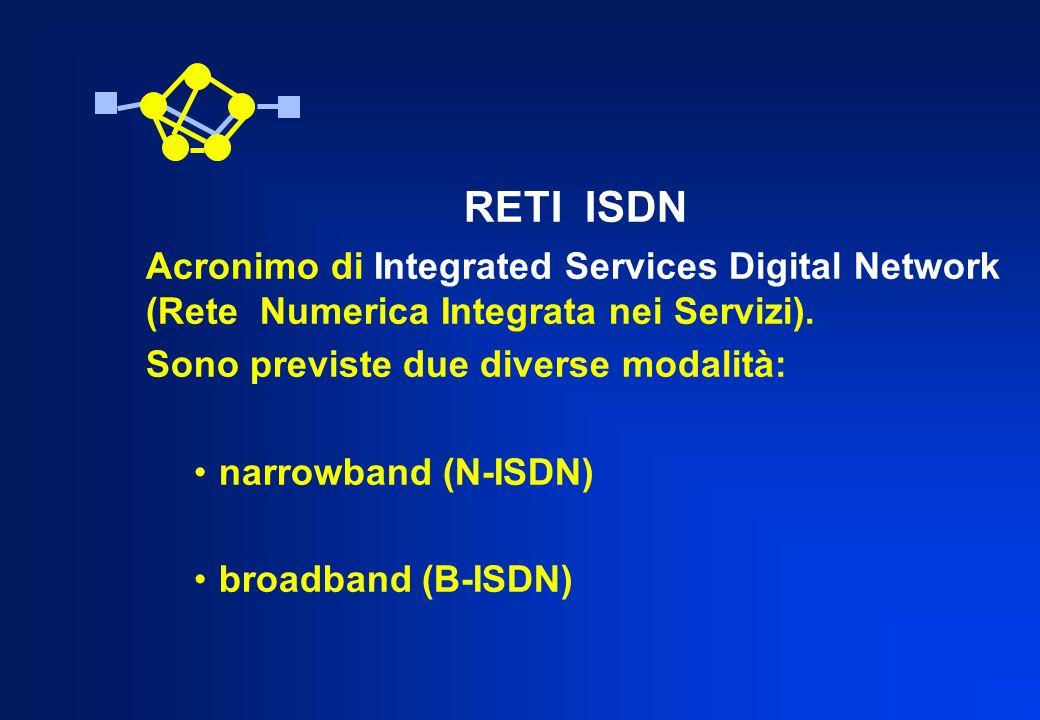 RETI ISDN Acronimo di Integrated Services Digital Network (Rete Numerica Integrata nei Servizi). Sono previste due diverse modalità: narrowband (N-ISD