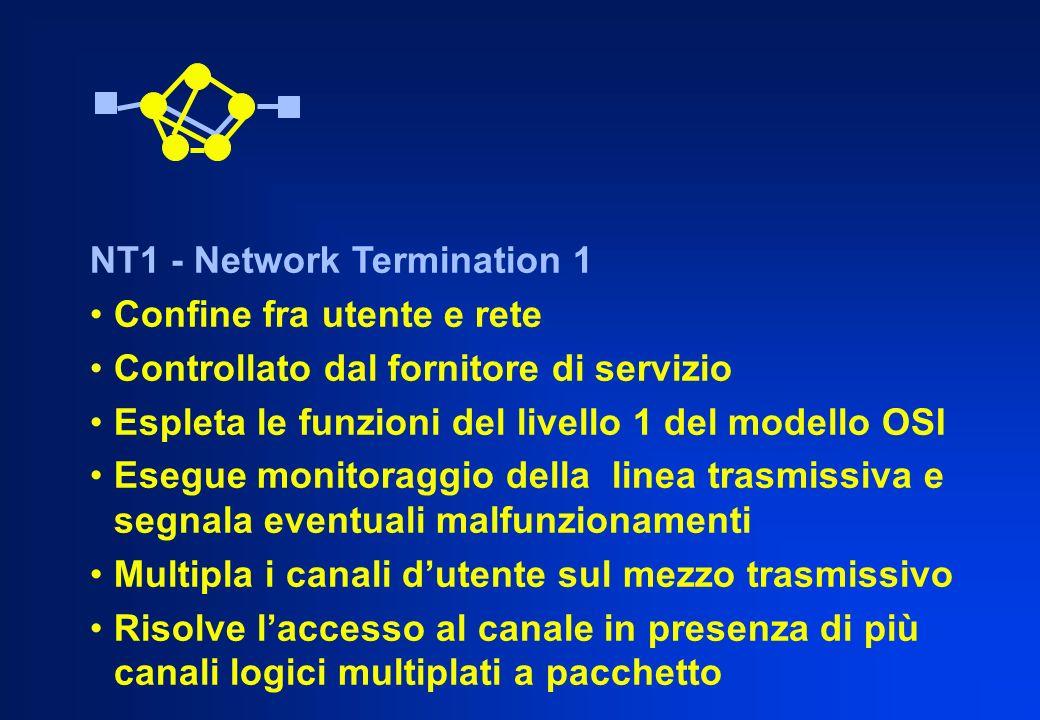NT1 - Network Termination 1 Confine fra utente e rete Controllato dal fornitore di servizio Espleta le funzioni del livello 1 del modello OSI Esegue m