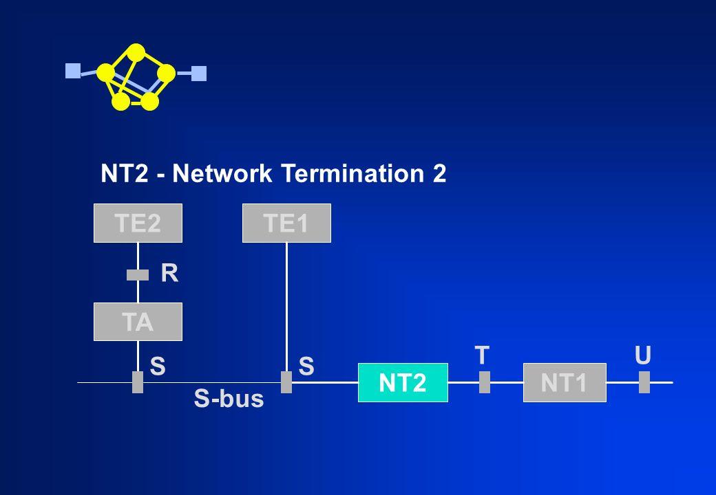 TE2TE1 TA NT2NT1 R UT SS NT2 - Network Termination 2 S-bus