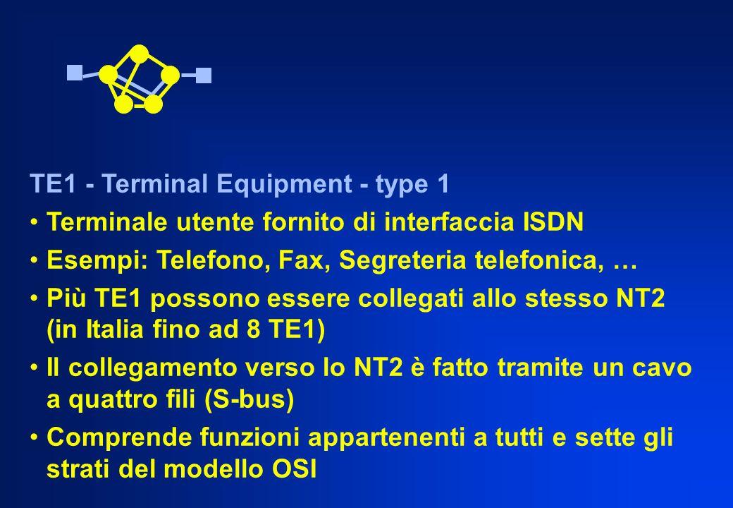 TE1 - Terminal Equipment - type 1 Terminale utente fornito di interfaccia ISDN Esempi: Telefono, Fax, Segreteria telefonica, … Più TE1 possono essere