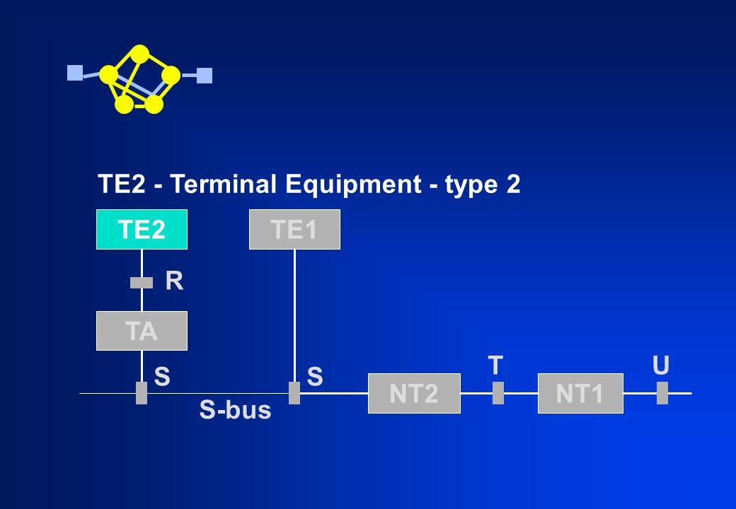 TE2TE1 TA NT2NT1 R UT SS TE2 - Terminal Equipment - type 2 S-bus