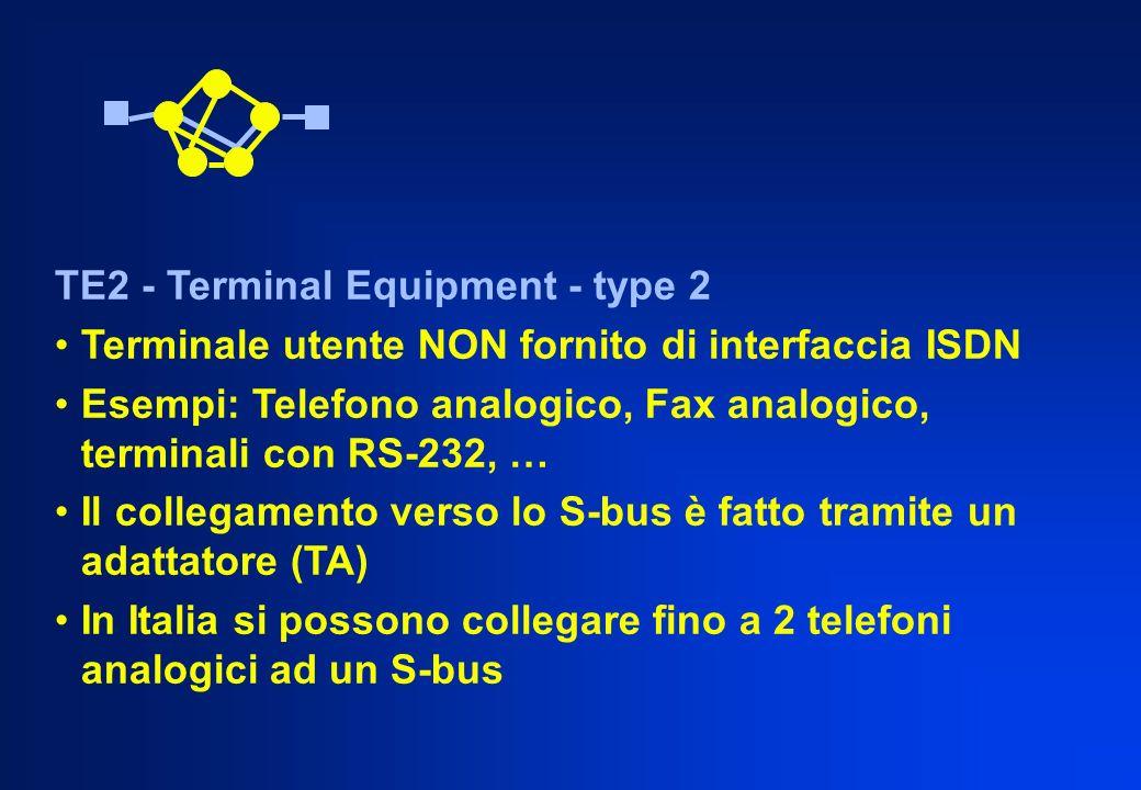 TE2 - Terminal Equipment - type 2 Terminale utente NON fornito di interfaccia ISDN Esempi: Telefono analogico, Fax analogico, terminali con RS-232, …