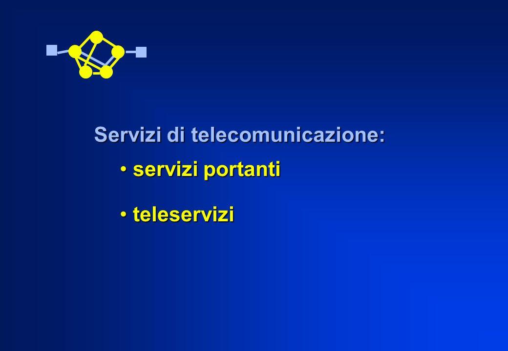 Servizi di telecomunicazione: servizi portanti servizi portanti teleservizi teleservizi