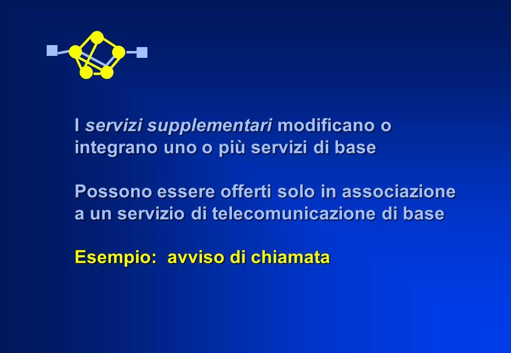 I servizi supplementari modificano o integrano uno o più servizi di base Possono essere offerti solo in associazione a un servizio di telecomunicazion