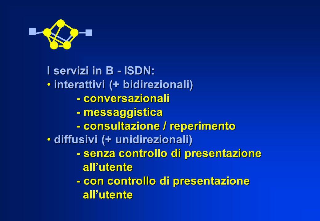 I servizi in B - ISDN: interattivi (+ bidirezionali) interattivi (+ bidirezionali) - conversazionali - messaggistica - consultazione / reperimento dif