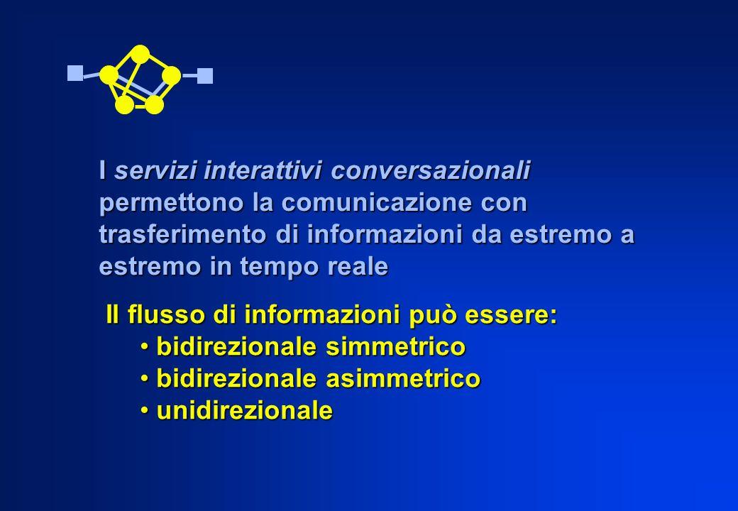 I servizi interattivi conversazionali permettono la comunicazione con trasferimento di informazioni da estremo a estremo in tempo reale Il flusso di i