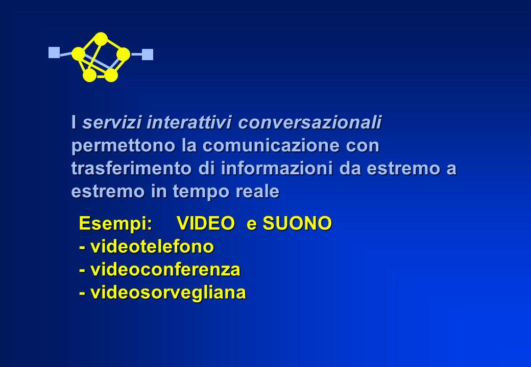 I servizi interattivi conversazionali permettono la comunicazione con trasferimento di informazioni da estremo a estremo in tempo reale Esempi:VIDEO e