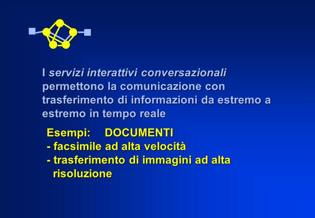 I servizi interattivi conversazionali permettono la comunicazione con trasferimento di informazioni da estremo a estremo in tempo reale Esempi:DOCUMEN