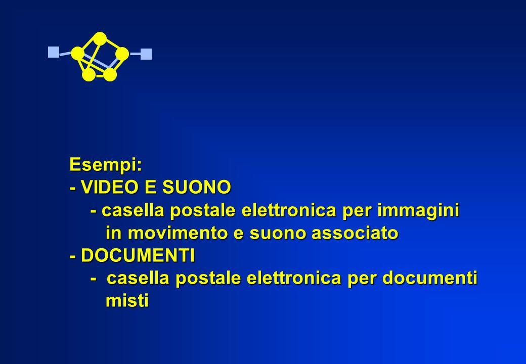 Esempi: - VIDEO E SUONO - casella postale elettronica per immagini - casella postale elettronica per immagini in movimento e suono associato in movime