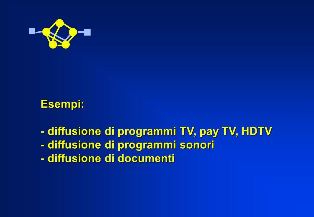 Esempi: - diffusione di programmi TV, pay TV, HDTV - diffusione di programmi sonori - diffusione di documenti