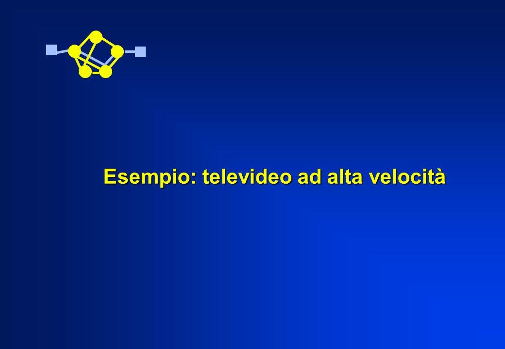 Esempio: televideo ad alta velocità