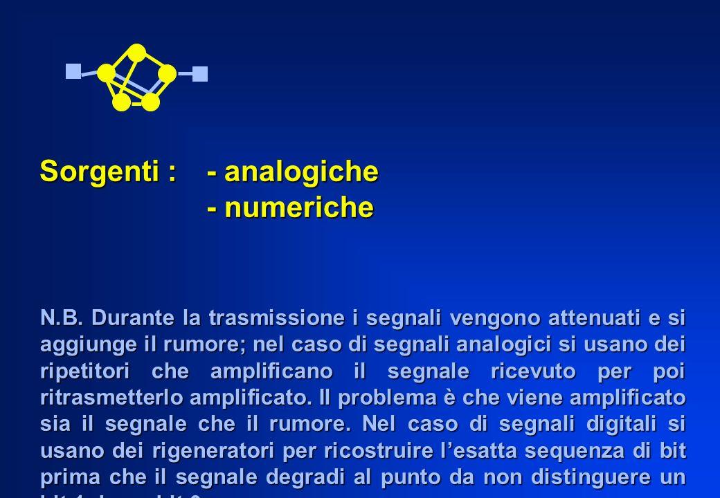 Sorgenti : - analogiche Sorgenti : - analogiche - numeriche - numeriche N.B. Durante la trasmissione i segnali vengono attenuati e si aggiunge il rumo