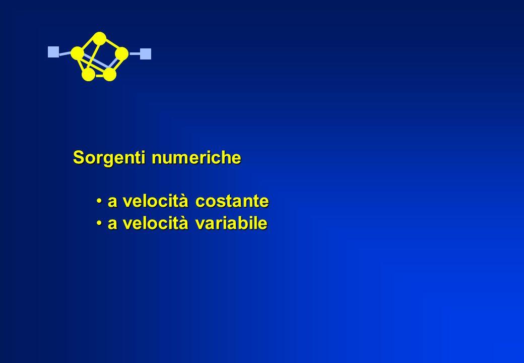 Sorgenti numeriche a velocità costante a velocità costante a velocità variabile a velocità variabile